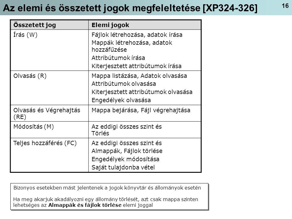 Az elemi és összetett jogok megfeleltetése [XP324-326]